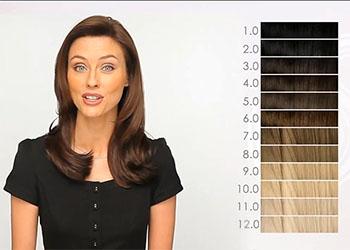 AVON краска для волос